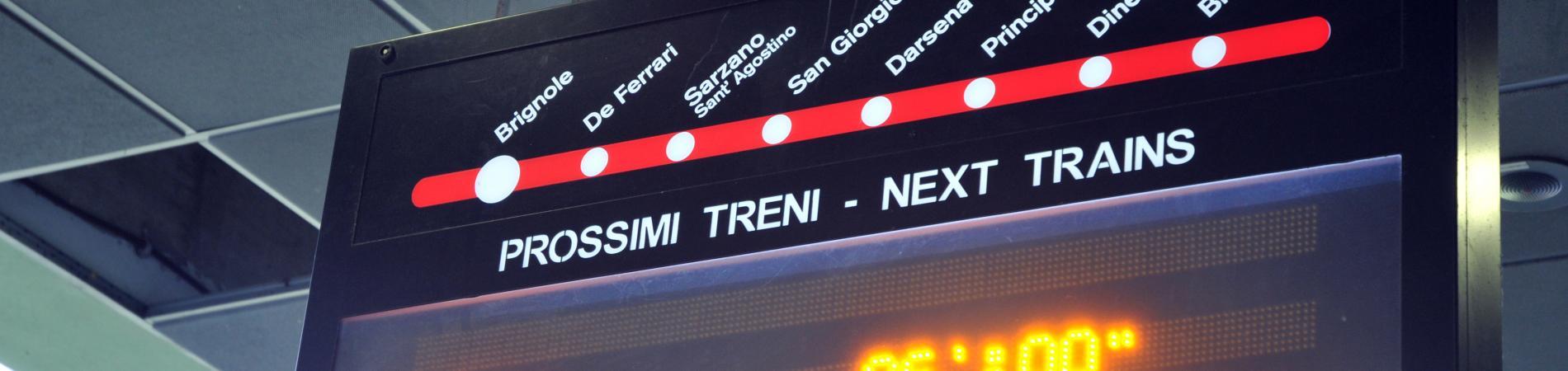 Timeline del PUMS di GenovaMetropoli